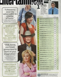 Sonja Morgan in Entertainment Weekly - July 20th, 2012