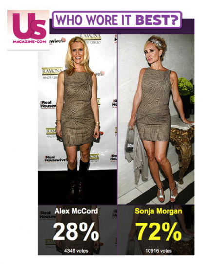 sonja-morgan-who-wore-it-best